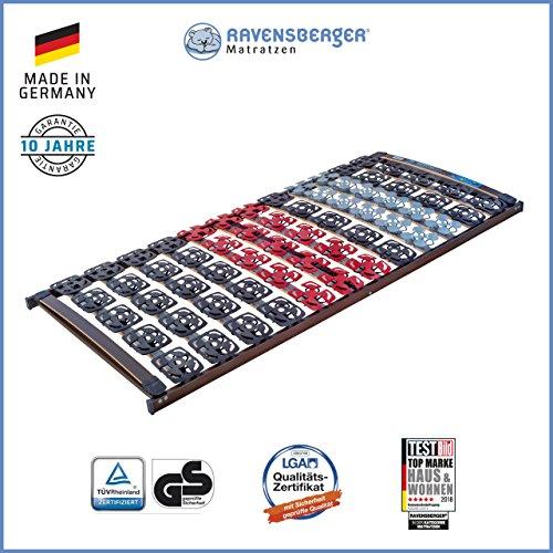 Ravensberger Matratzen Meditec® Lattenrost   5-Zonen-TPEE-Teller-Systemrahmen   Schichtholzrahmen  Starr  MADE IN GERMANY - 10 JAHRE GARANTIE   TÜV/GS 90 x 200 cm