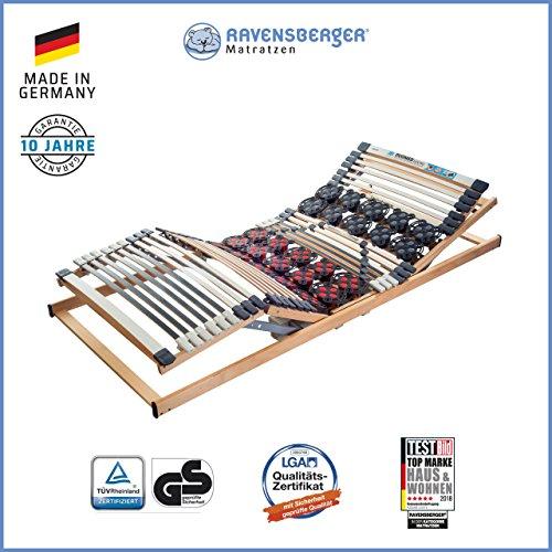 Ravensberger Matratzen Duomed® Lattenrost   7-Zonen-Buche-Teller-Lattenrahmen   Teller und Leisten  elektrisch  MADE IN GERMANY - 10 JAHRE GARANTIE   TÜV/GS 90x200 cm